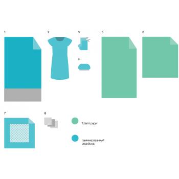 Комплект белья  для родовспоможения КБР-2 стерильный